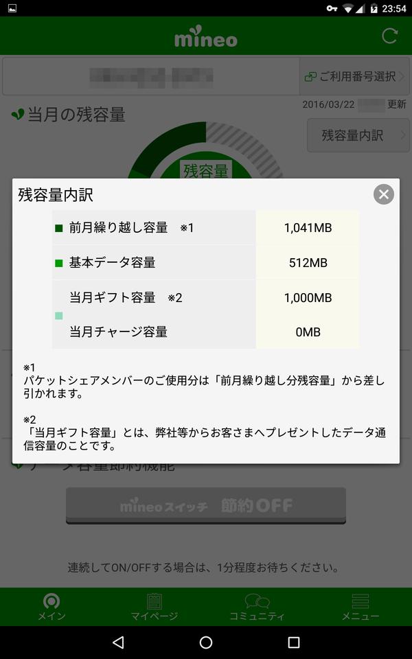 2016032502