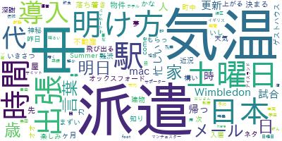 Wordcloud_2