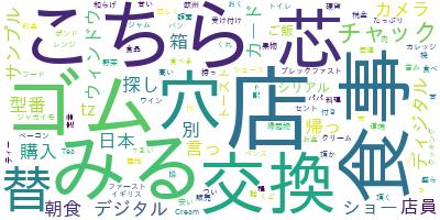 Wordcloud_6